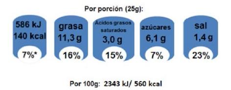 valoracion-nutricional-en-la-etiqueta-de-alimentos-envasados